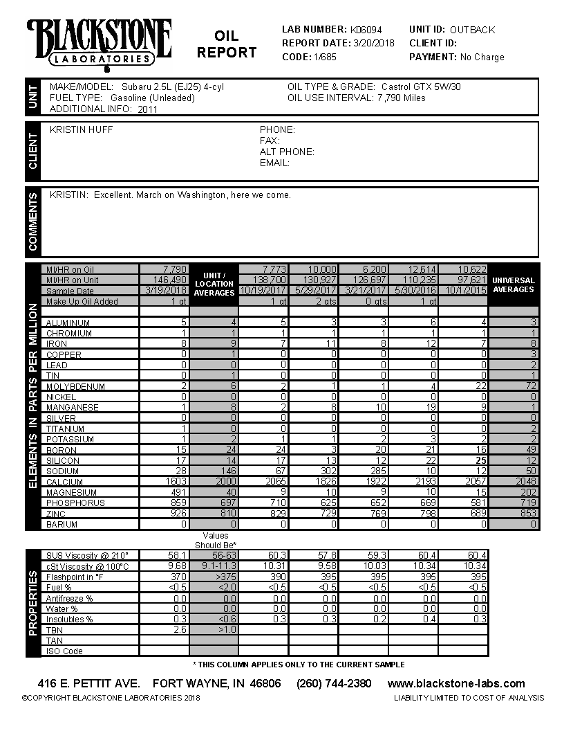 Kristin's oil analysis report on her 2011 Subaru Outback