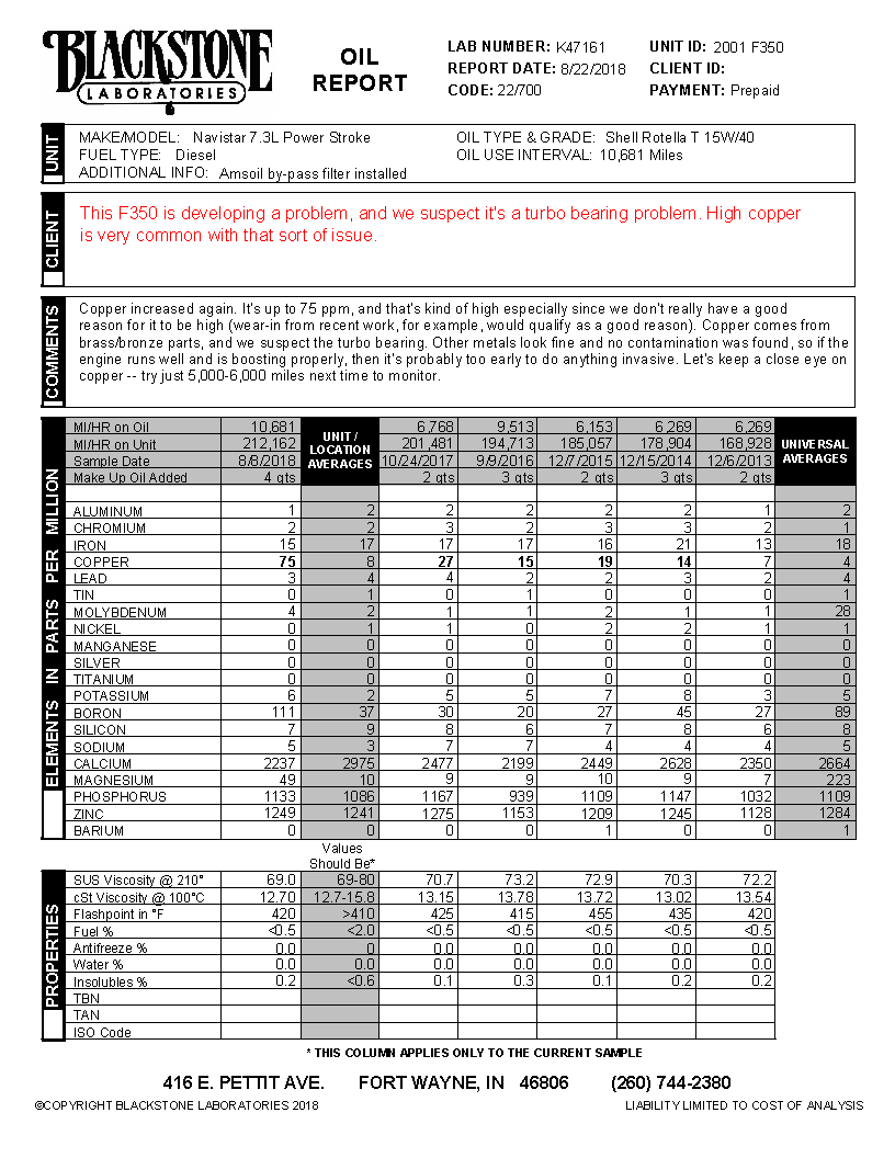 Oil analysis report from an F350 with a turbo bearing problem