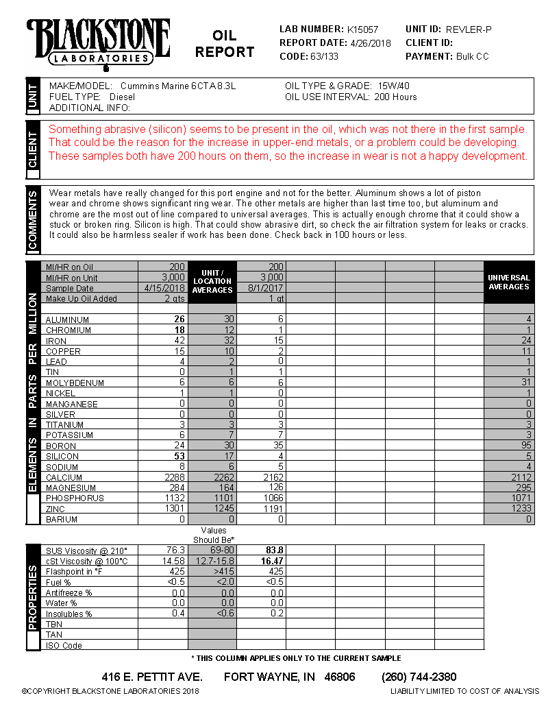 Oil analysis report from a Cummins marine engine that has something abrasive in the oil that's causing poor wear