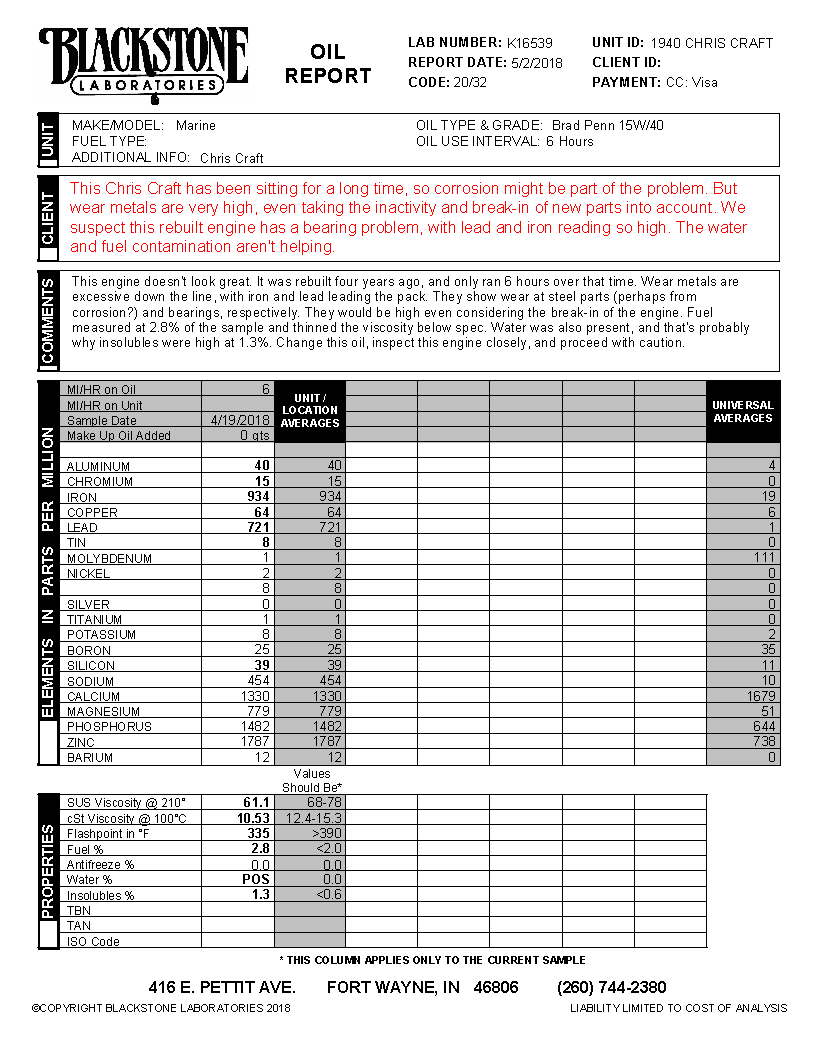 Oil analysis report from a 1940s Chris Craft engine that has been sitting and may have a problem