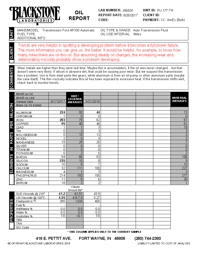 Oil analysis report from a Ford 4R100 transmission with high aluminum and iron, likely showing a problem developing