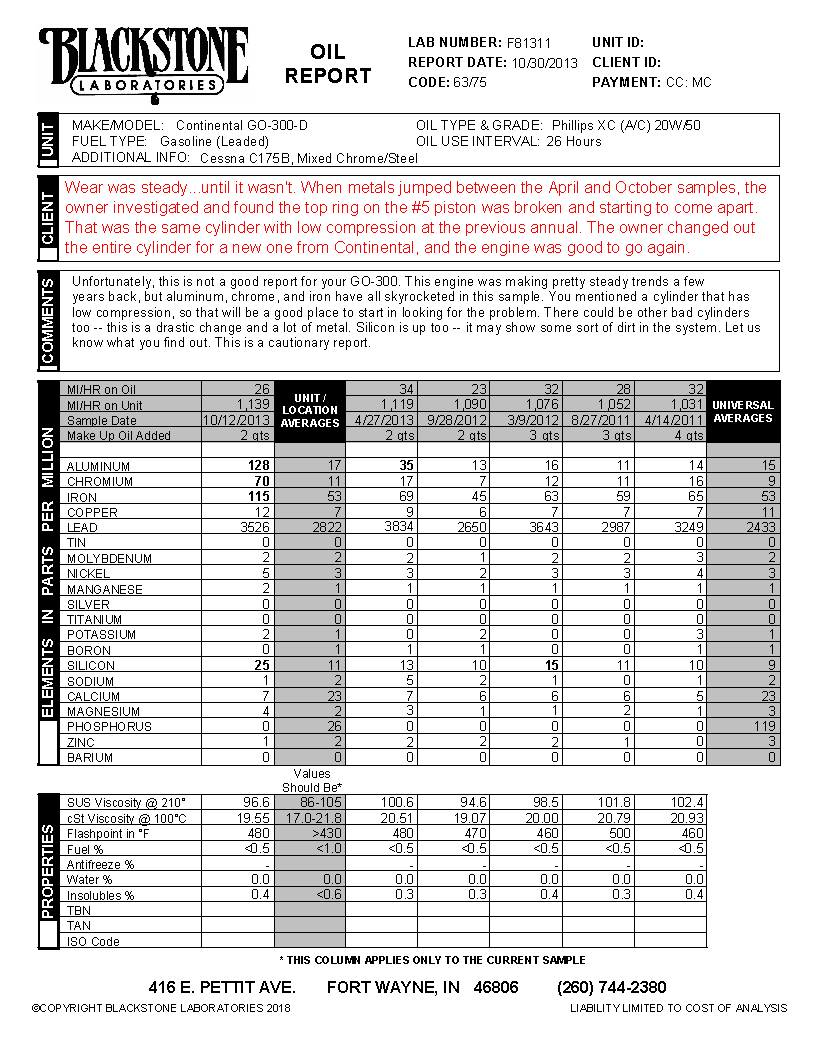 Oil analysis report on an GO-300 engine with a broken ring