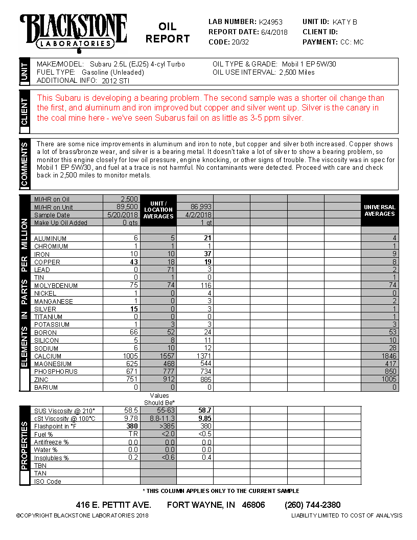 Oil analysis report from a Subaru developing a bearing problem
