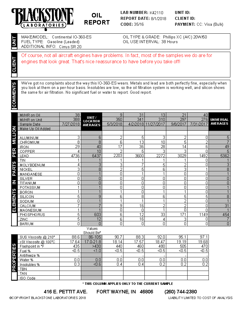 Oil analysis report on an IO-360 engine