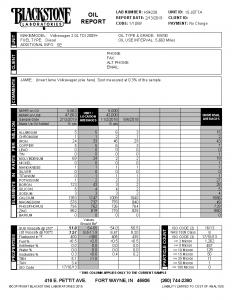 Jamie's oil analysis report on his 2015 Jetta
